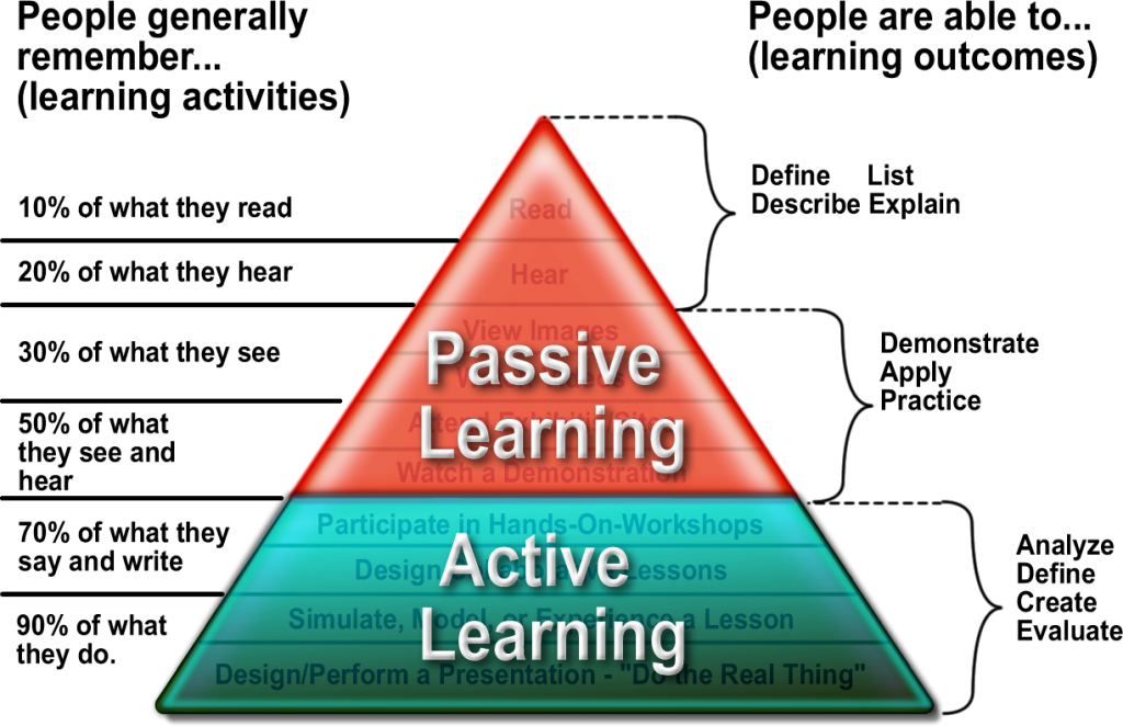 cone_of_learning1