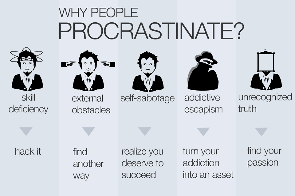 why_we_procrastinate